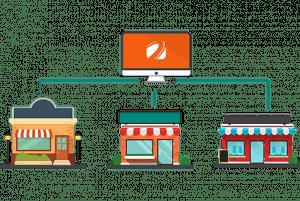 Sistema multi loja e muti empresa